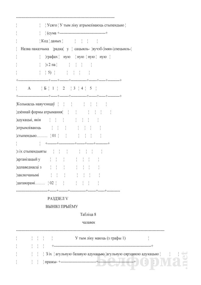 Справаздача ўстановы адукацыi, якая рэалiзуе адукацыйныя праграмы сярэдняй спецыяльнай адукацыi, па стану на 1 кастрычнiка навучальнага года (Форма 1-ссну (Мiнадукацыя) (1 раз у год)). Страница 13