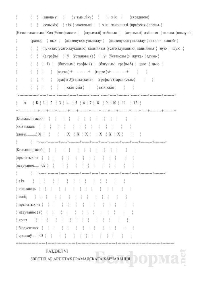 Справаздача ўстановы адукацыi, якая рэалiзуе адукацыйныя праграмы сярэдняй спецыяльнай адукацыi, па стану на 1 кастрычнiка навучальнага года (Форма 1-ссну (Мiнадукацыя) (1 раз у год)). Страница 14