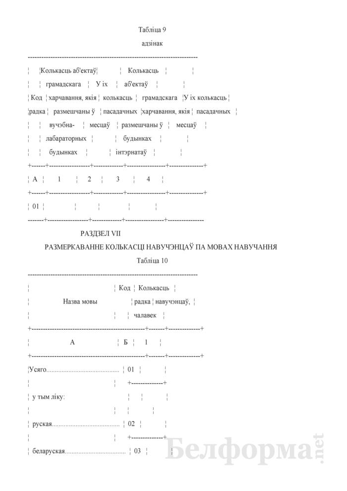 Справаздача ўстановы адукацыi, якая рэалiзуе адукацыйныя праграмы сярэдняй спецыяльнай адукацыi, па стану на 1 кастрычнiка навучальнага года (Форма 1-ссну (Мiнадукацыя) (1 раз у год)). Страница 15