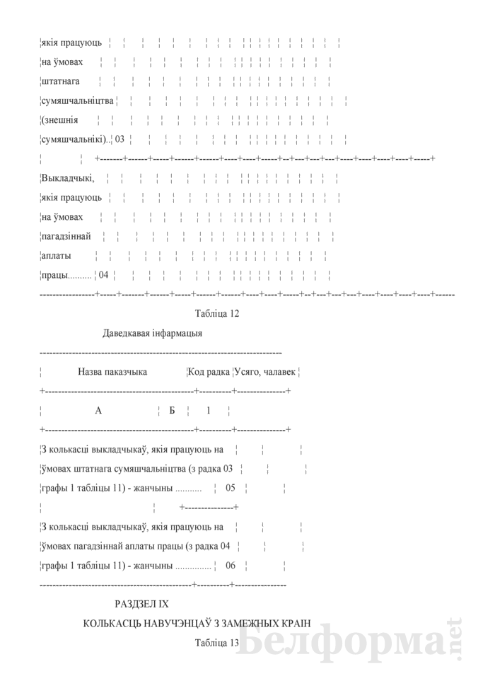 Справаздача ўстановы адукацыi, якая рэалiзуе адукацыйныя праграмы сярэдняй спецыяльнай адукацыi, па стану на 1 кастрычнiка навучальнага года (Форма 1-ссну (Мiнадукацыя) (1 раз у год)). Страница 17