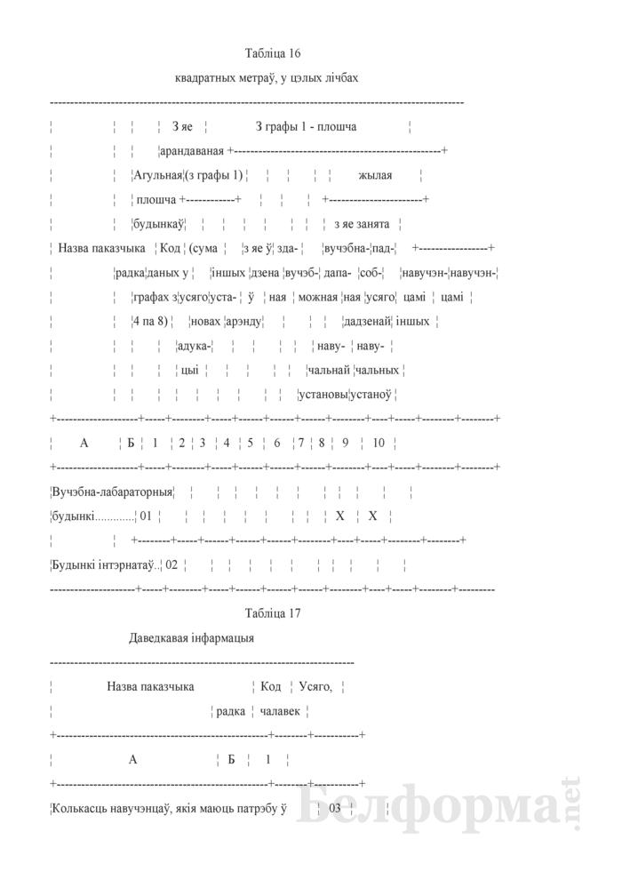 Справаздача ўстановы адукацыi, якая рэалiзуе адукацыйныя праграмы сярэдняй спецыяльнай адукацыi, па стану на 1 кастрычнiка навучальнага года (Форма 1-ссну (Мiнадукацыя) (1 раз у год)). Страница 20