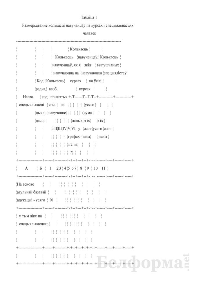 Справаздача ўстановы адукацыi, якая рэалiзуе адукацыйныя праграмы сярэдняй спецыяльнай адукацыi, па стану на 1 кастрычнiка навучальнага года (Форма 1-ссну (Мiнадукацыя) (1 раз у год)). Страница 3
