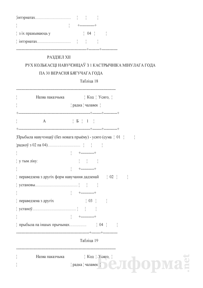 Справаздача ўстановы адукацыi, якая рэалiзуе адукацыйныя праграмы сярэдняй спецыяльнай адукацыi, па стану на 1 кастрычнiка навучальнага года (Форма 1-ссну (Мiнадукацыя) (1 раз у год)). Страница 21