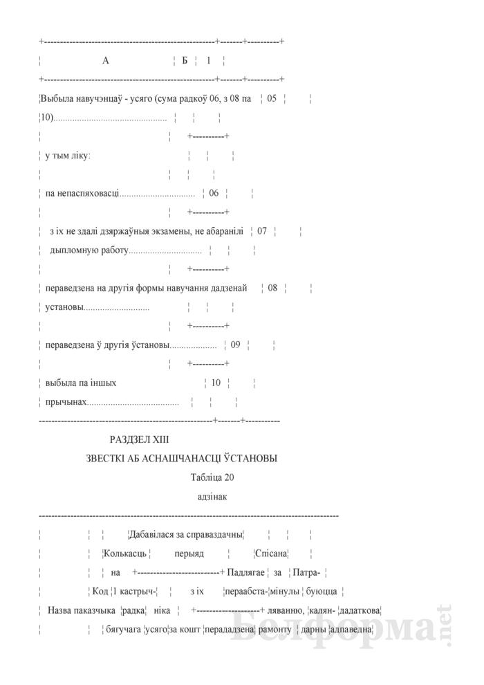 Справаздача ўстановы адукацыi, якая рэалiзуе адукацыйныя праграмы сярэдняй спецыяльнай адукацыi, па стану на 1 кастрычнiка навучальнага года (Форма 1-ссну (Мiнадукацыя) (1 раз у год)). Страница 22