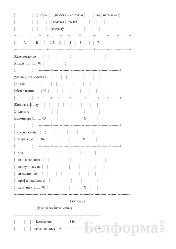 Справаздача ўстановы адукацыi, якая рэалiзуе адукацыйныя праграмы сярэдняй спецыяльнай адукацыi, па стану на 1 кастрычнiка навучальнага года (Форма 1-ссну (Мiнадукацыя) (1 раз у год)). Страница 23