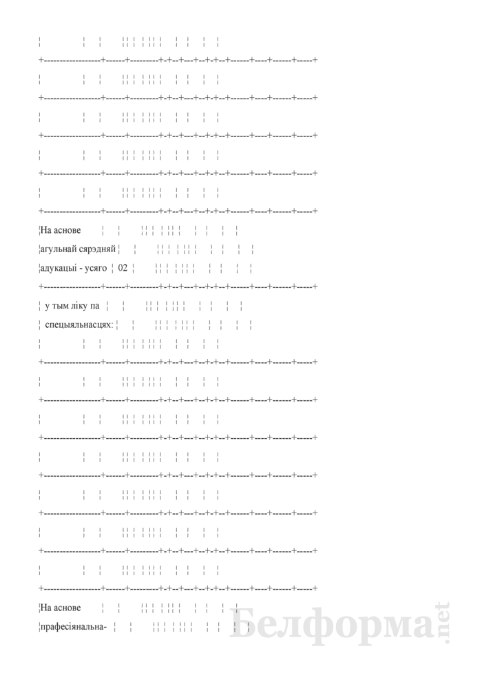 Справаздача ўстановы адукацыi, якая рэалiзуе адукацыйныя праграмы сярэдняй спецыяльнай адукацыi, па стану на 1 кастрычнiка навучальнага года (Форма 1-ссну (Мiнадукацыя) (1 раз у год)). Страница 4