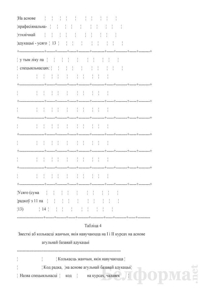 Справаздача ўстановы адукацыi, якая рэалiзуе адукацыйныя праграмы сярэдняй спецыяльнай адукацыi, па стану на 1 кастрычнiка навучальнага года (Форма 1-ссну (Мiнадукацыя) (1 раз у год)). Страница 9