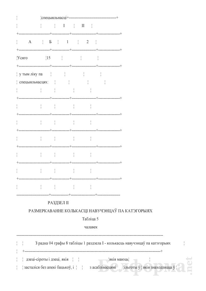 Справаздача ўстановы адукацыi, якая рэалiзуе адукацыйныя праграмы сярэдняй спецыяльнай адукацыi, па стану на 1 кастрычнiка навучальнага года (Форма 1-ссну (Мiнадукацыя) (1 раз у год)). Страница 10