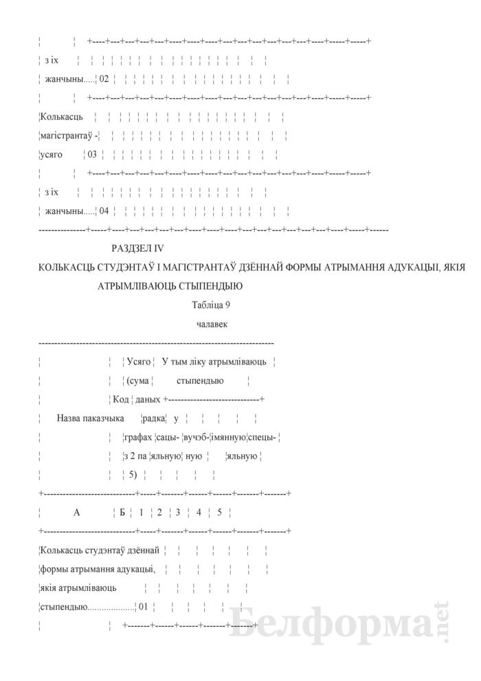 Справаздача ўстановы адукацыi, якая рэалiзуе адукацыйныя праграмы вышэйшай адукацыi (Форма 1-вну (Мiнадукацыя) (1 раз у год)). Страница 12