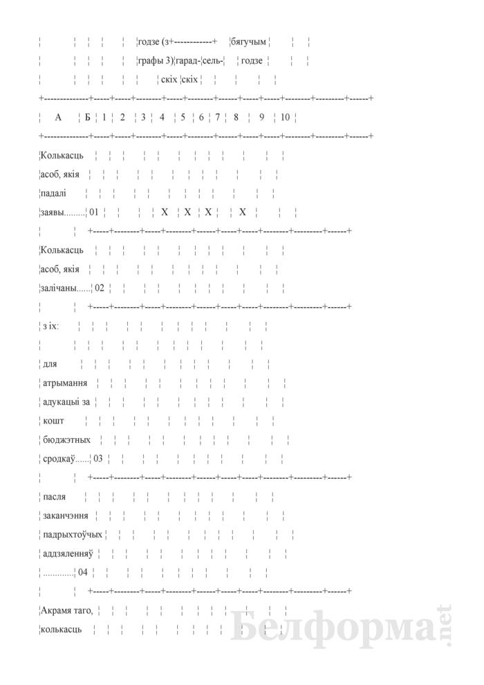 Справаздача ўстановы адукацыi, якая рэалiзуе адукацыйныя праграмы вышэйшай адукацыi (Форма 1-вну (Мiнадукацыя) (1 раз у год)). Страница 14
