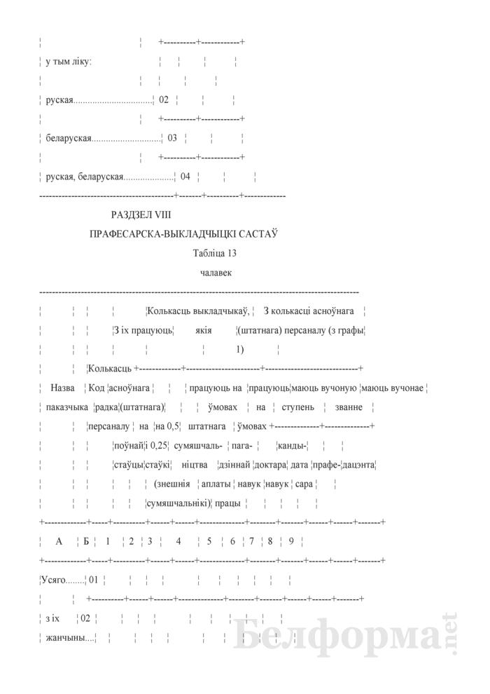 Справаздача ўстановы адукацыi, якая рэалiзуе адукацыйныя праграмы вышэйшай адукацыi (Форма 1-вну (Мiнадукацыя) (1 раз у год)). Страница 16