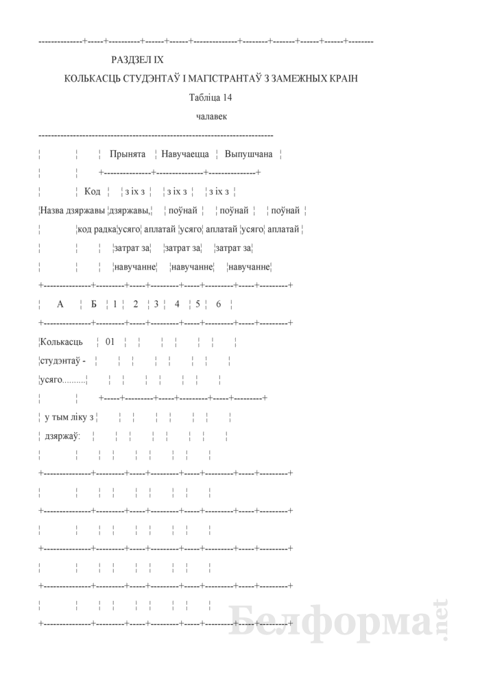 Справаздача ўстановы адукацыi, якая рэалiзуе адукацыйныя праграмы вышэйшай адукацыi (Форма 1-вну (Мiнадукацыя) (1 раз у год)). Страница 17
