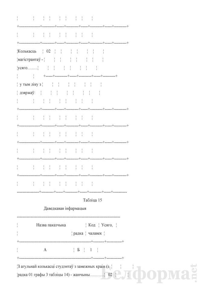 Справаздача ўстановы адукацыi, якая рэалiзуе адукацыйныя праграмы вышэйшай адукацыi (Форма 1-вну (Мiнадукацыя) (1 раз у год)). Страница 18