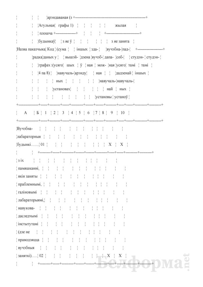 Справаздача ўстановы адукацыi, якая рэалiзуе адукацыйныя праграмы вышэйшай адукацыi (Форма 1-вну (Мiнадукацыя) (1 раз у год)). Страница 20