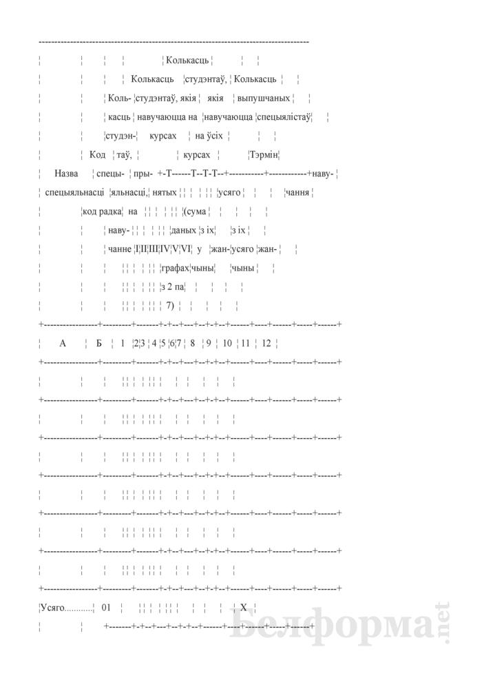 Справаздача ўстановы адукацыi, якая рэалiзуе адукацыйныя праграмы вышэйшай адукацыi (Форма 1-вну (Мiнадукацыя) (1 раз у год)). Страница 3
