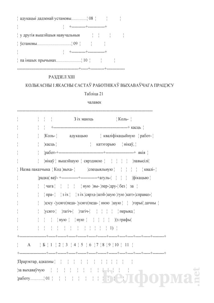Справаздача ўстановы адукацыi, якая рэалiзуе адукацыйныя праграмы вышэйшай адукацыi (Форма 1-вну (Мiнадукацыя) (1 раз у год)). Страница 23