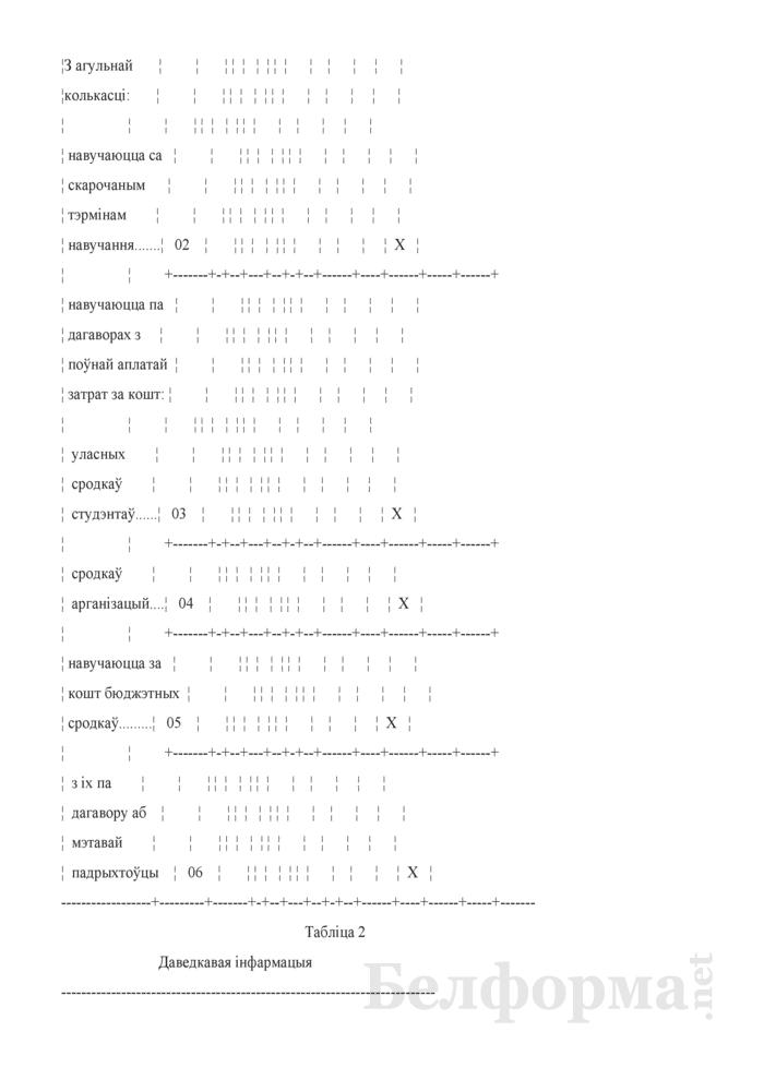 Справаздача ўстановы адукацыi, якая рэалiзуе адукацыйныя праграмы вышэйшай адукацыi (Форма 1-вну (Мiнадукацыя) (1 раз у год)). Страница 4