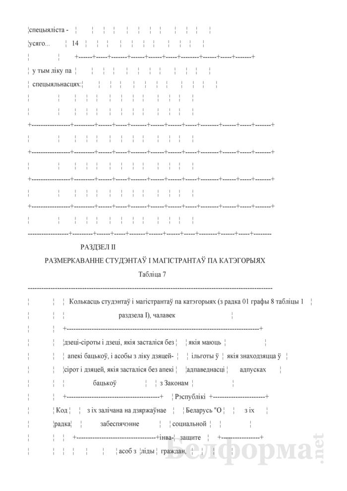 Справаздача ўстановы адукацыi, якая рэалiзуе адукацыйныя праграмы вышэйшай адукацыi (Форма 1-вну (Мiнадукацыя) (1 раз у год)). Страница 10