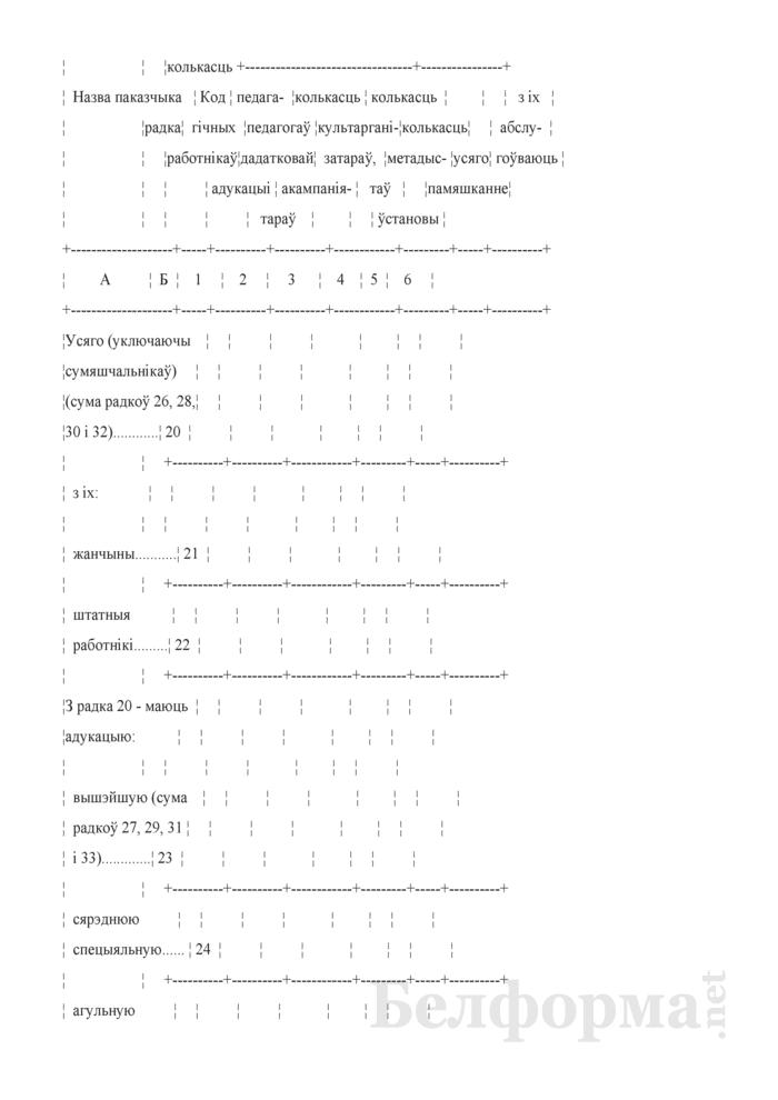 Справаздача ўстановы дадатковай адукацыi дзяцей i моладзi (Форма 1-пу (Мiнадукацыя) (1 раз у год)). Страница 5
