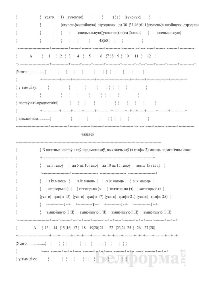 Справаздача сярэдняй школы - вучылiшча алiмпiйскага рэзерву (Форма 1-вар (Мiнспорт) (гадавая)). Страница 13