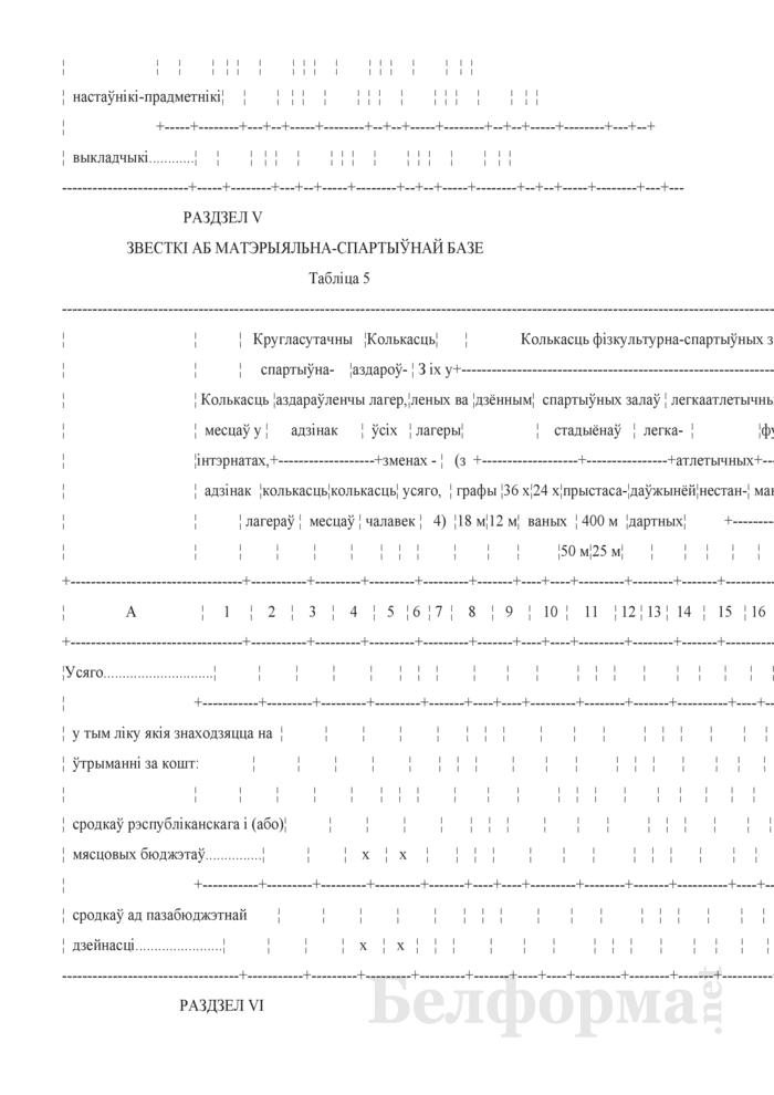 Справаздача сярэдняй школы - вучылiшча алiмпiйскага рэзерву (Форма 1-вар (Мiнспорт) (гадавая)). Страница 14