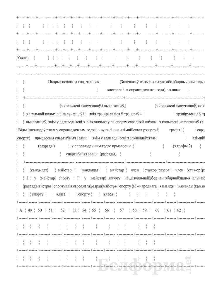 Справаздача сярэдняй школы - вучылiшча алiмпiйскага рэзерву (Форма 1-вар (Мiнспорт) (гадавая)). Страница 6