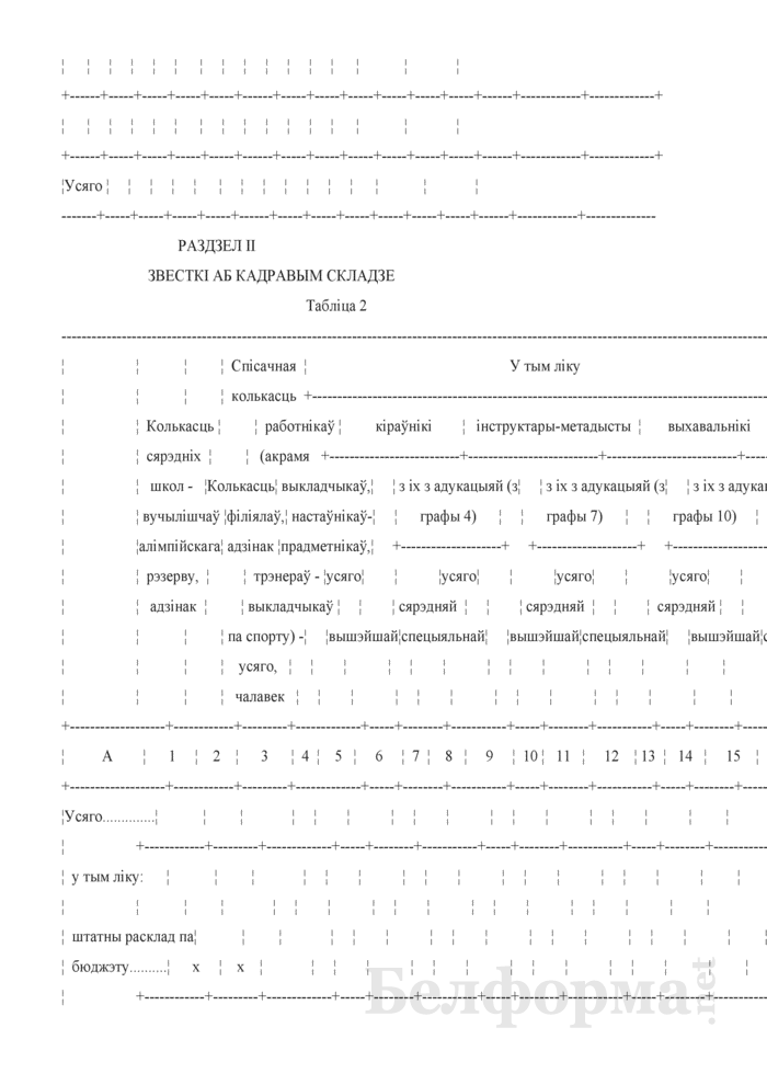 Справаздача сярэдняй школы - вучылiшча алiмпiйскага рэзерву (Форма 1-вар (Мiнспорт) (гадавая)). Страница 10