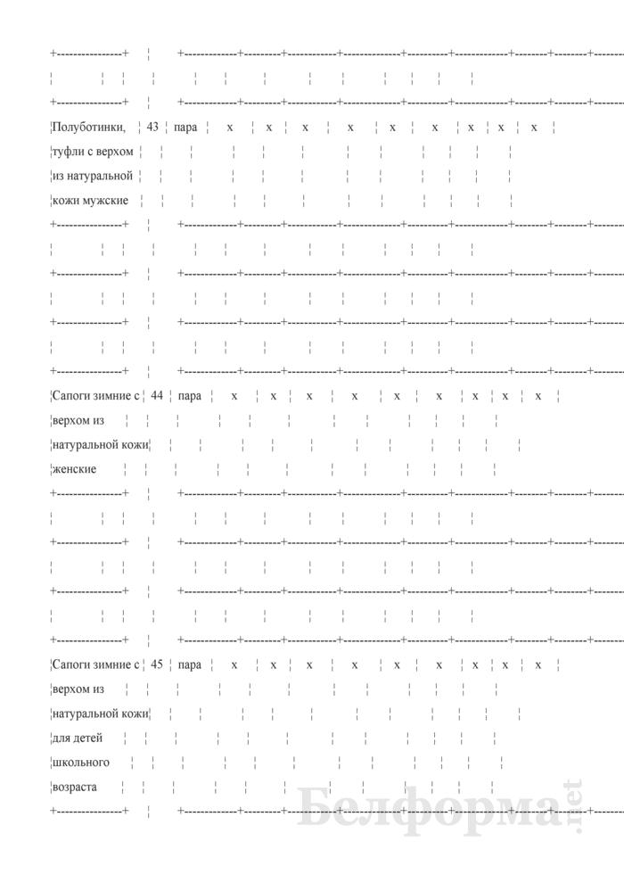 Сведения о структуре розничной цены отдельных видов товаров (Форма 1-цены (розница) (единовременная)). Страница 15