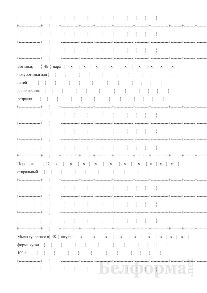 Сведения о структуре розничной цены отдельных видов товаров (Форма 1-цены (розница) (единовременная)). Страница 16