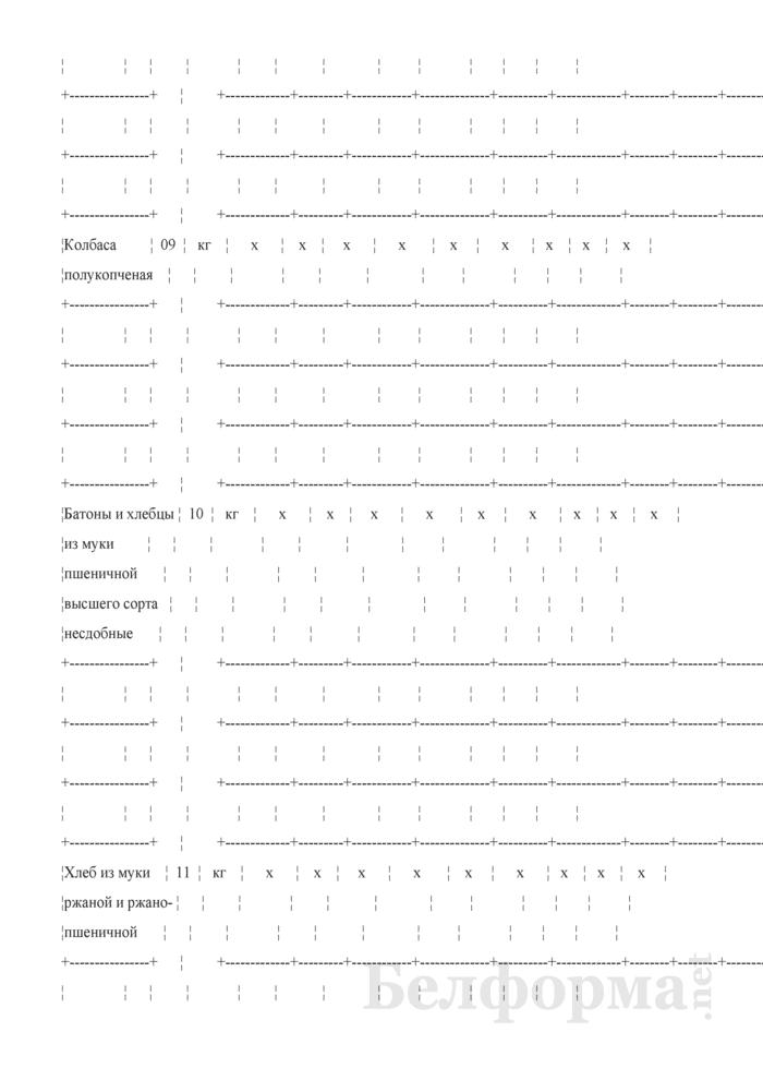Сведения о структуре розничной цены отдельных видов товаров (Форма 1-цены (розница) (единовременная)). Страница 5