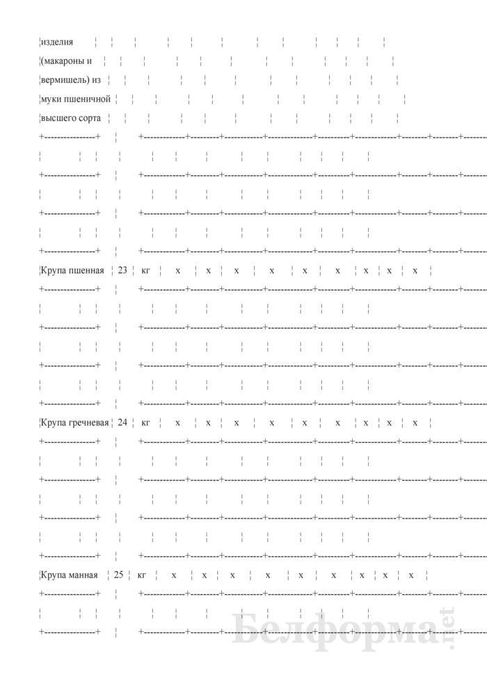Сведения о структуре розничной цены отдельных видов товаров (Форма 1-цены (розница) (единовременная)). Страница 9