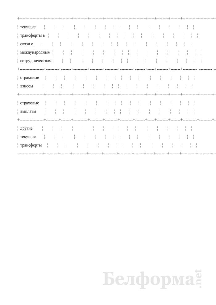 Текущие трансферты по секторам экономики. Страница 2