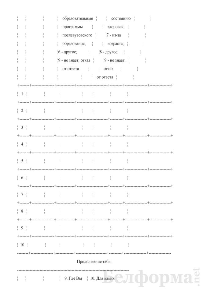 Вопросник для основного интервью (Форма 1-дх (основной) (1 раз в год)). Страница 7