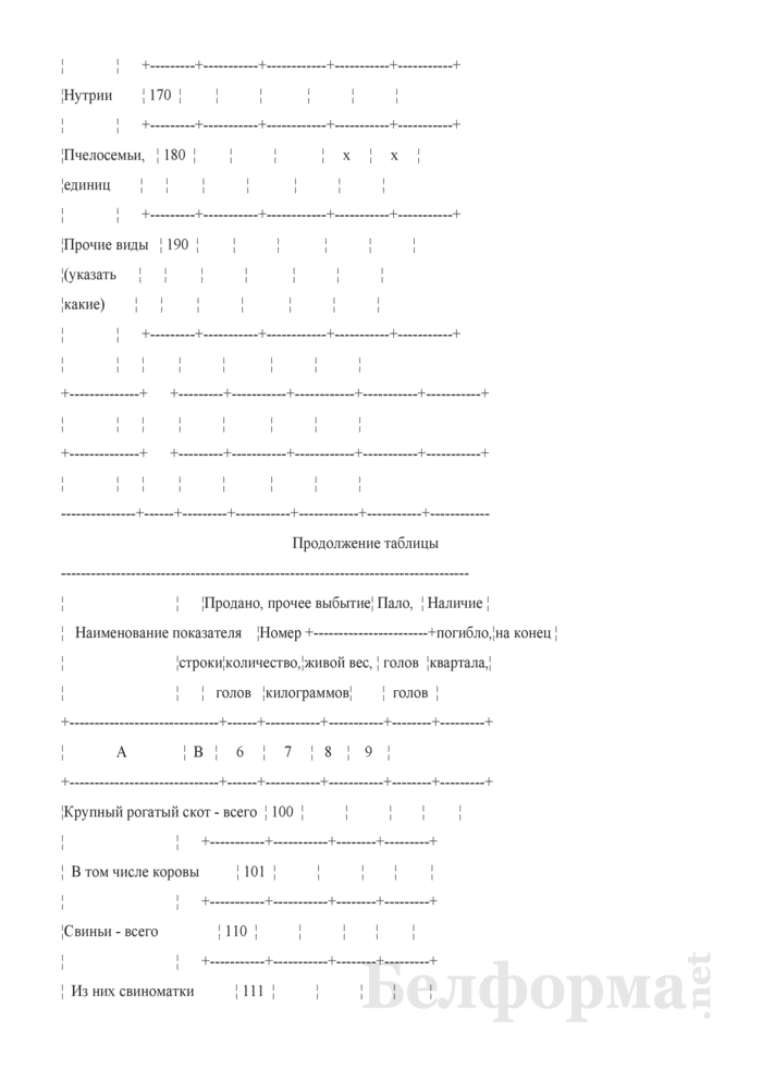 Вопросник о наличии и движении скота и птицы (Форма 4-сх (дх-животноводство) (за II, III, IV кварталы 2010 года)). Страница 4