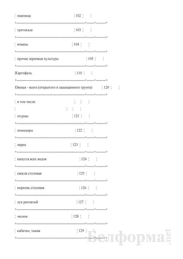 Вопросник о посевных площадях сельскохозяйственных культур (Форма 1-сх (дх-площади) (1 раз в год), код формы по ОКУД 0617411). Страница 3