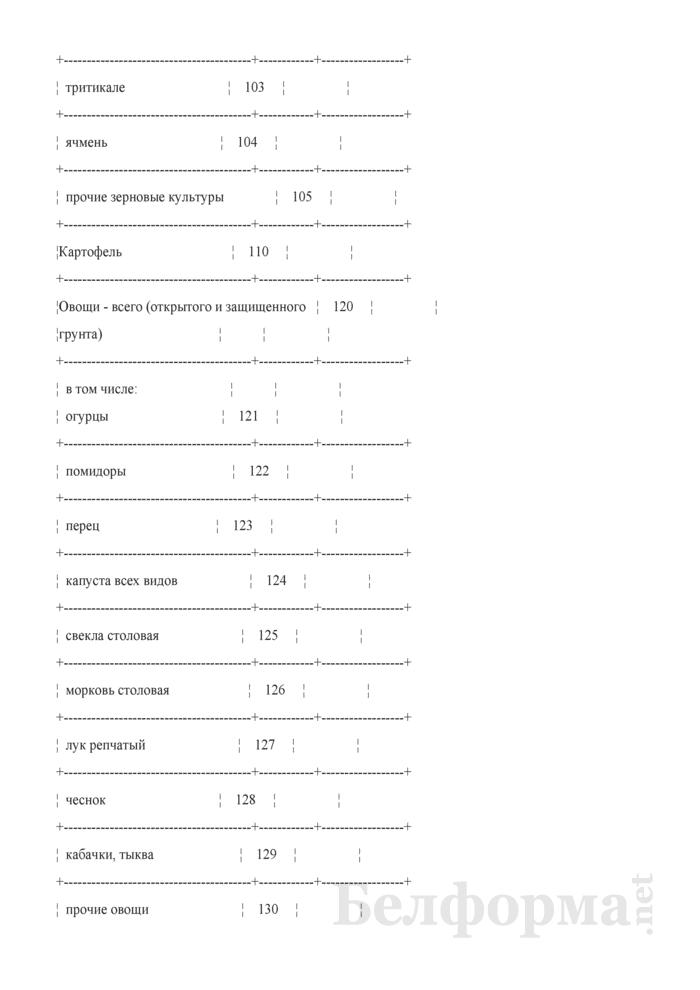 Вопросник о посевных площадях сельскохозяйственных культур (Форма 1сх (дх-площади) (1 раз в год)). Страница 3