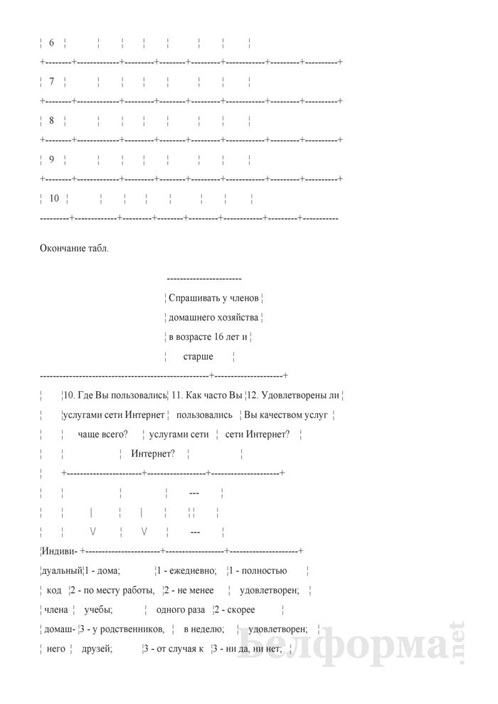 Вопросник по изучению доступа домашних хозяйств к информационно-коммуникационным технологиям (Форма 1-дх (ИКТ) (1 раз в год), код формы по ОКУД 0617417). Страница 7
