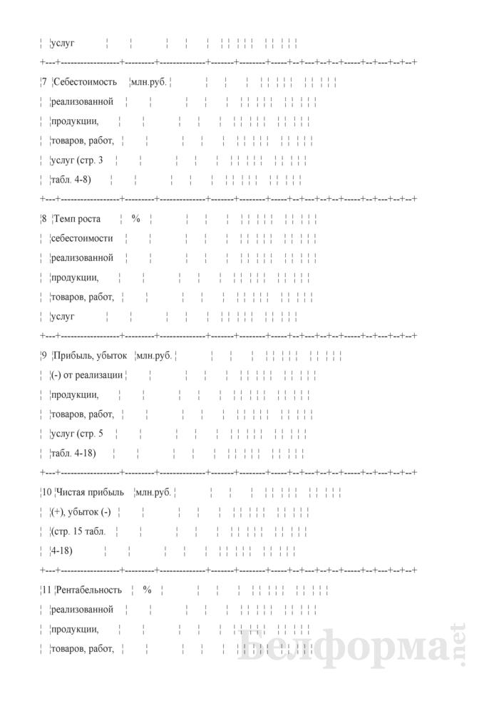 Основные показатели развития организации (Таблица 4-1). Страница 3