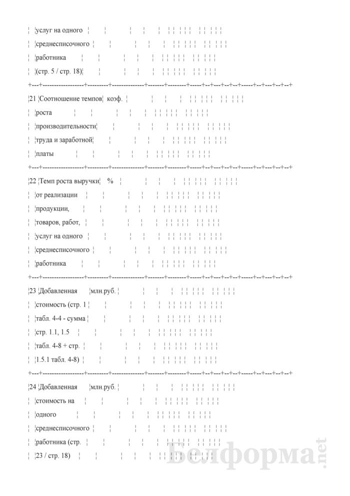Основные показатели развития организации (Таблица 4-1). Страница 6