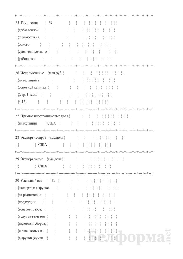 Основные показатели развития организации (Таблица 4-1). Страница 7