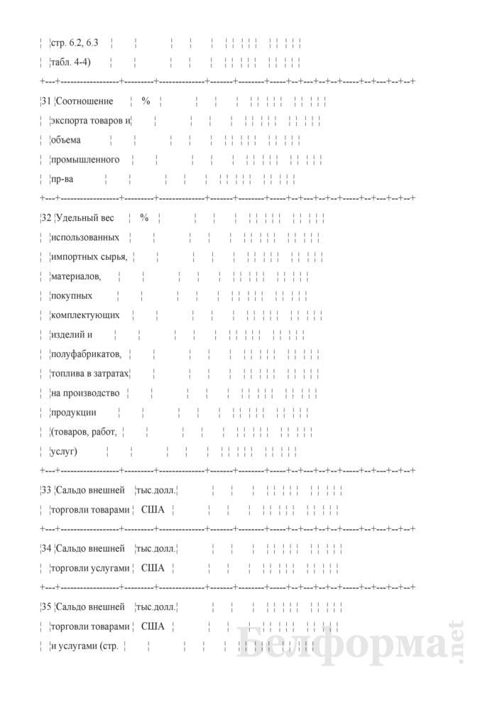 Основные показатели развития организации (Таблица 4-1). Страница 8