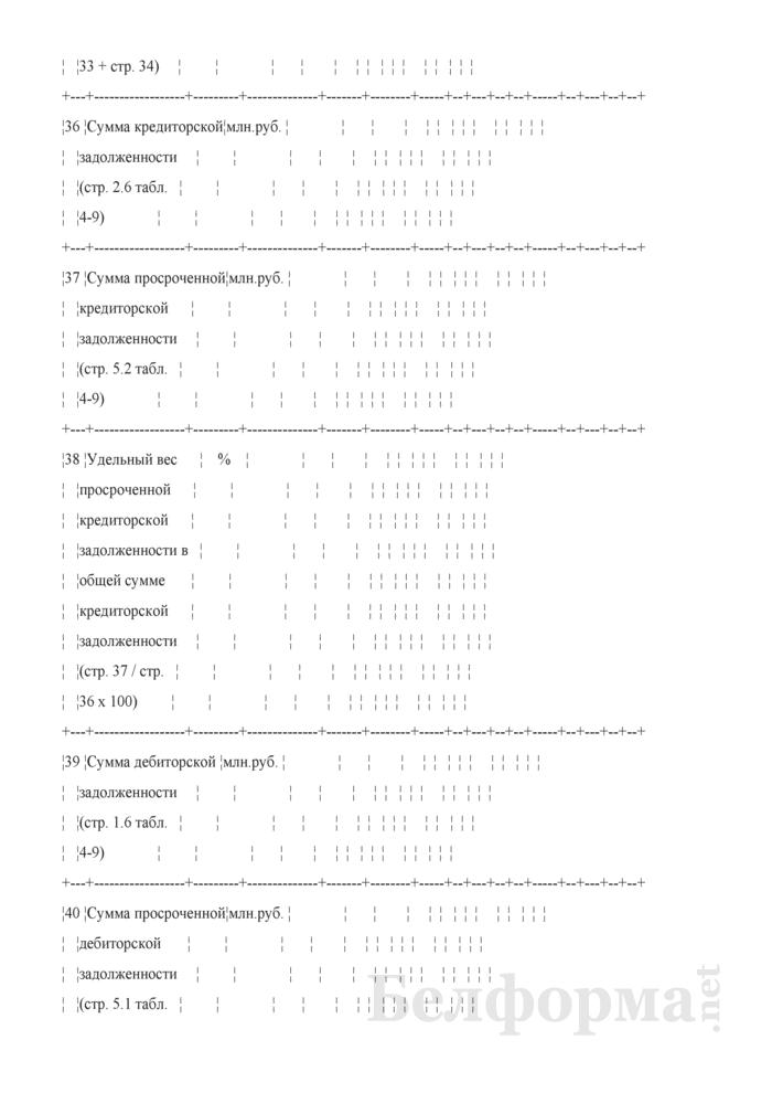 Основные показатели развития организации (Таблица 4-1). Страница 9