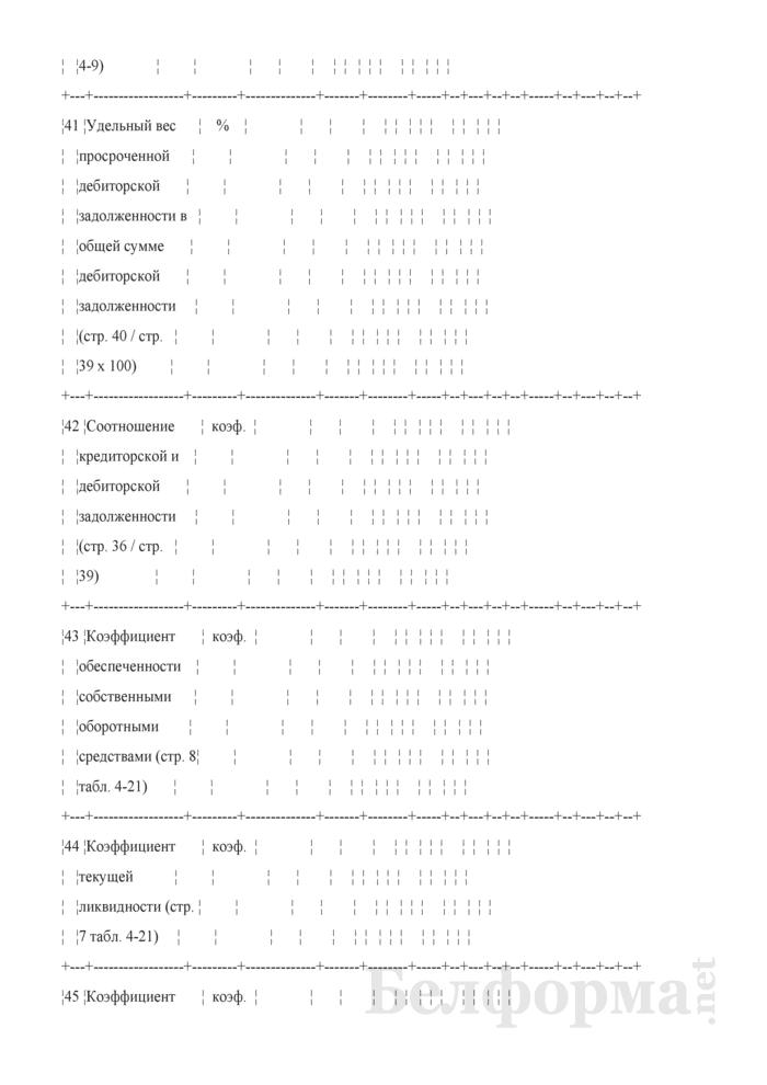 Основные показатели развития организации (Таблица 4-1). Страница 10
