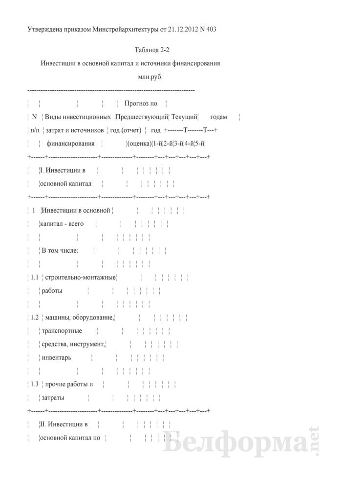 Таблица 2-2. Инвестиции в основной капитал и источники финансирования. Страница 1