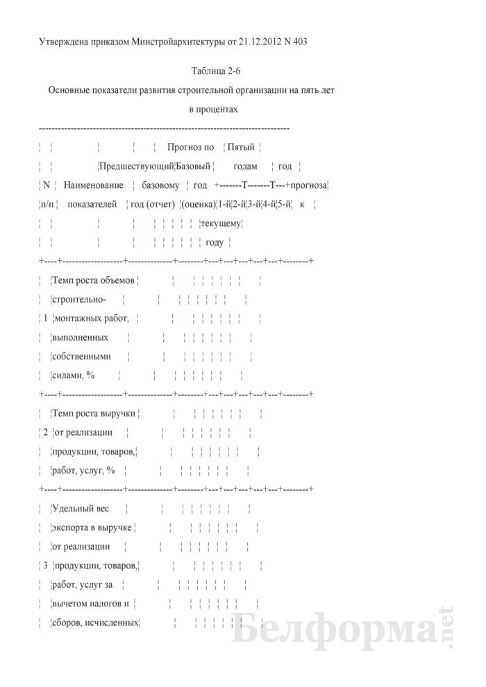 Таблица 2-6. Основные показатели развития строительной организации на пять лет. Страница 1