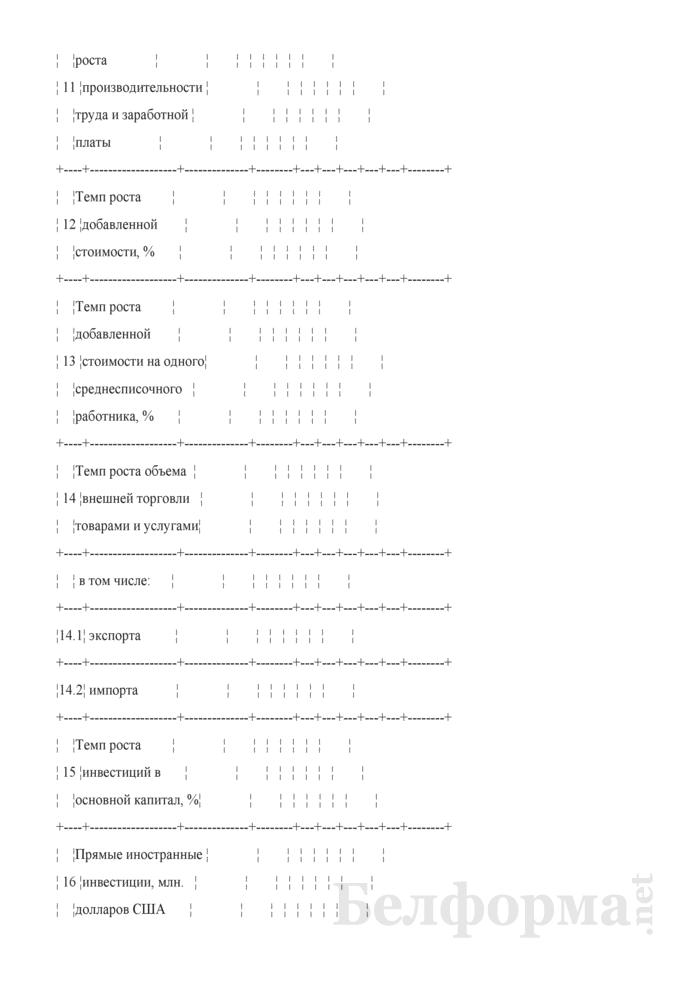 Таблица 2-6. Основные показатели развития строительной организации на пять лет. Страница 3