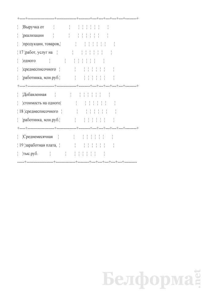 Таблица 2-6. Основные показатели развития строительной организации на пять лет. Страница 4