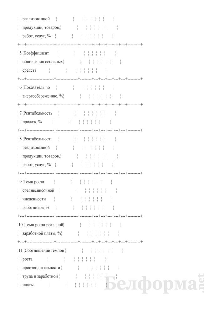 Таблица 3-2. Основные показатели развития промышленной организации на пять лет. Страница 2