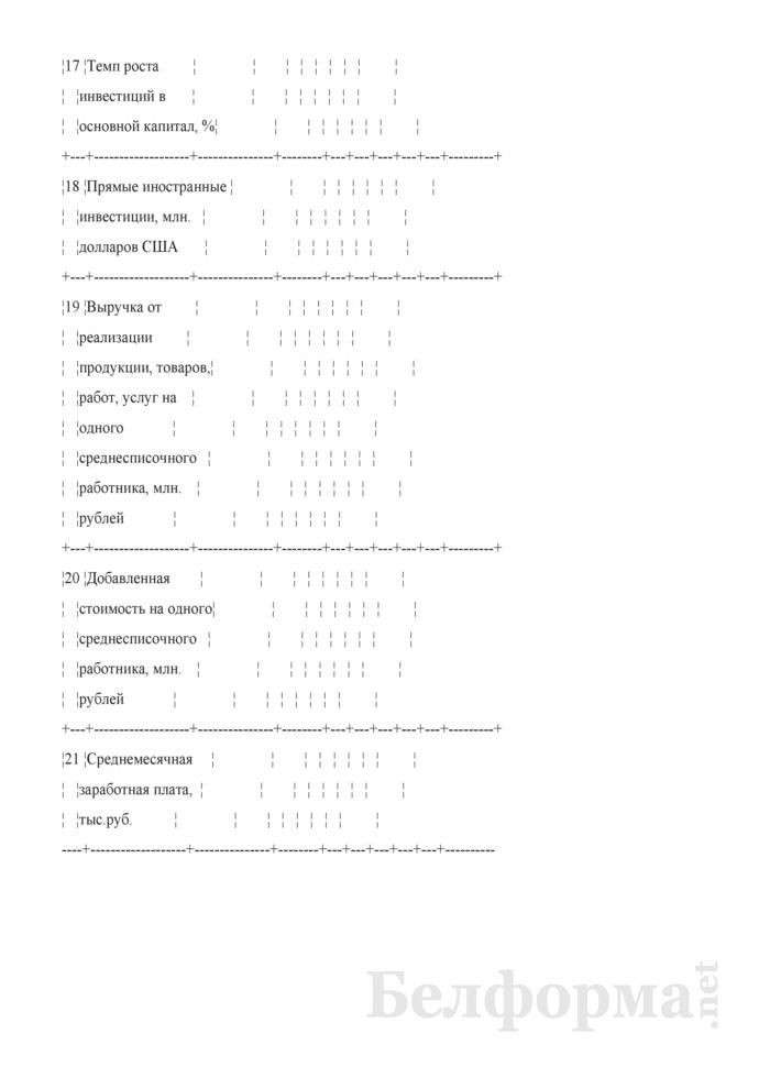 Таблица 3-2. Основные показатели развития промышленной организации на пять лет. Страница 4