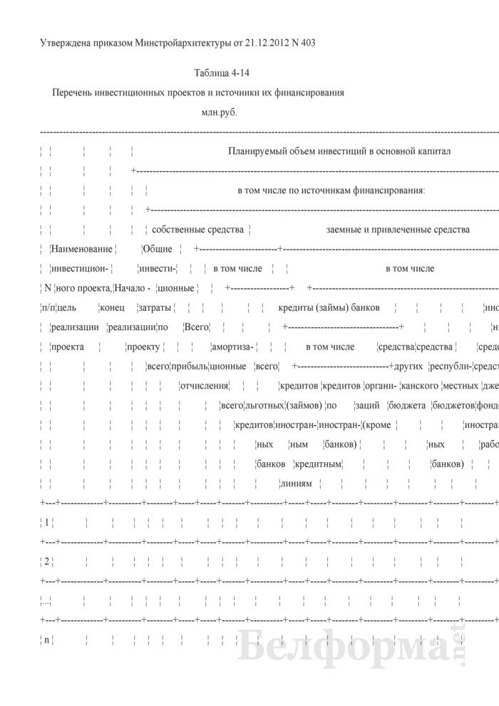 Таблица 4-14. Перечень инвестиционных проектов и источники их финансирования. Страница 1